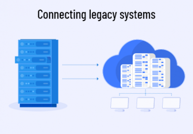 Connecting Legacy Systems